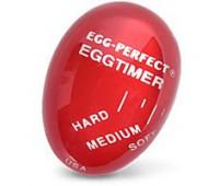 Індикатор для варіння яєць